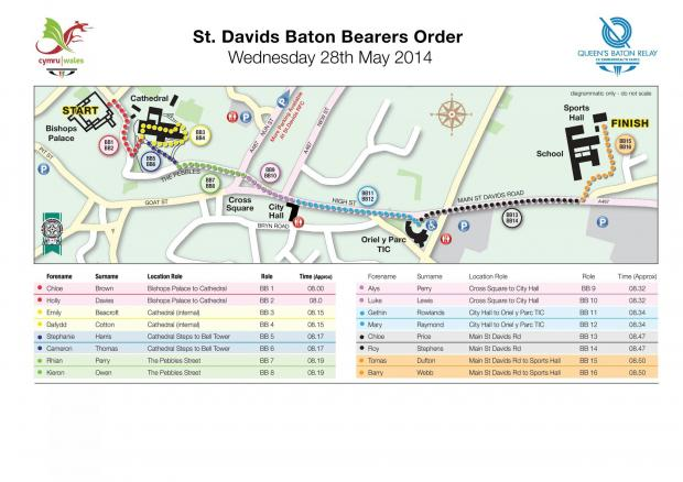 A map showing the route of the Queen's Baton relay, the names of the bearers and the location of car parks. (6278358)